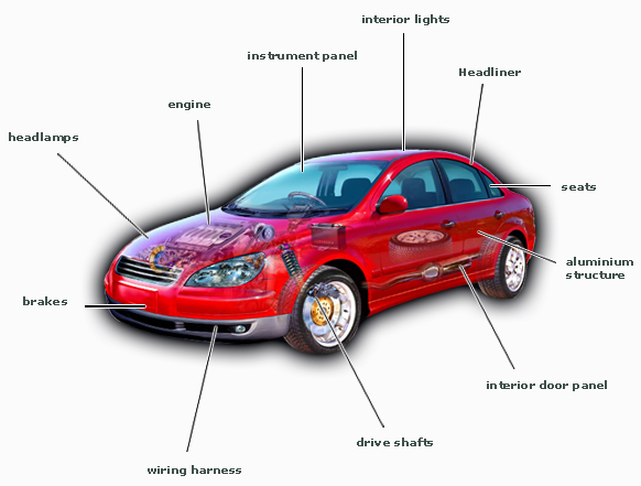 Outstanding Simple Car Diagram Image - Electrical Diagram Ideas ...